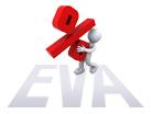 EVA kalkulátor 2015